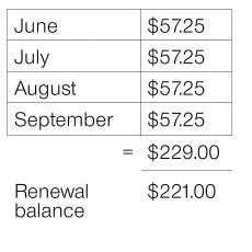 ppp late payments and renewal total